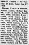 Eagles Roster 1962